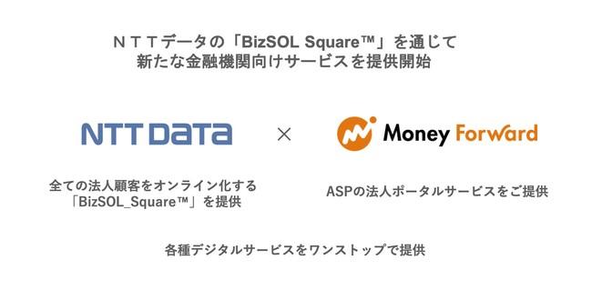 株式会社マネーフォワード、ファクタリングサービス連携機能など金融機関のDX化を促進
