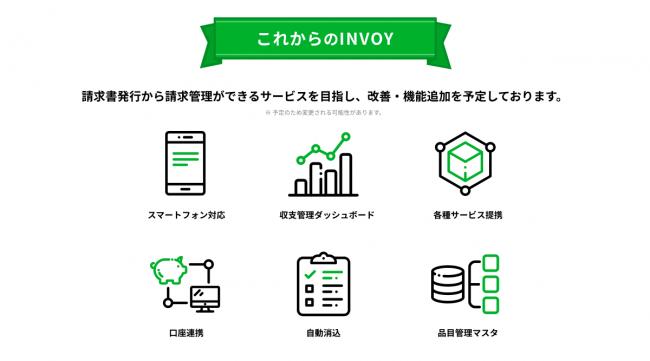 これからのINVOY-OLTA(オルタ)株式会社