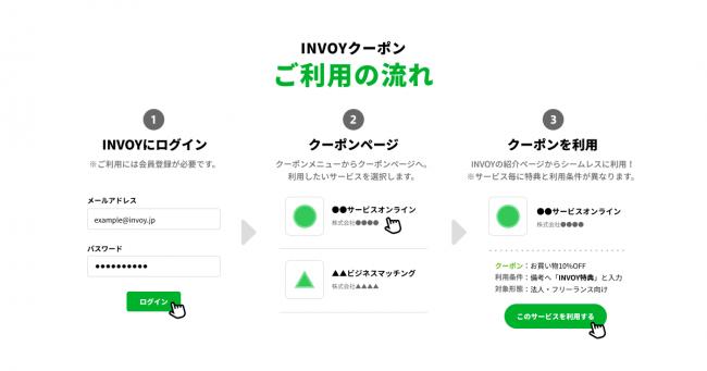 INVOYクーポンご利用の流れ-OLTA(オルタ)株式会社