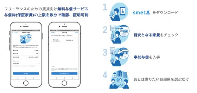 smeta-yup株式会社
