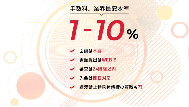 「HIGHRESO AI ファクタリング」の手数料は最安水準-株式会社ハイレゾ