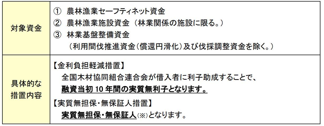 日本政策金融公庫の林業者等向け特例措置